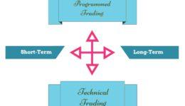 Method Choice5