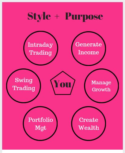 Trading Style + Purpose