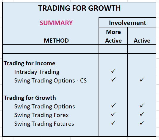 Trading for Growth
