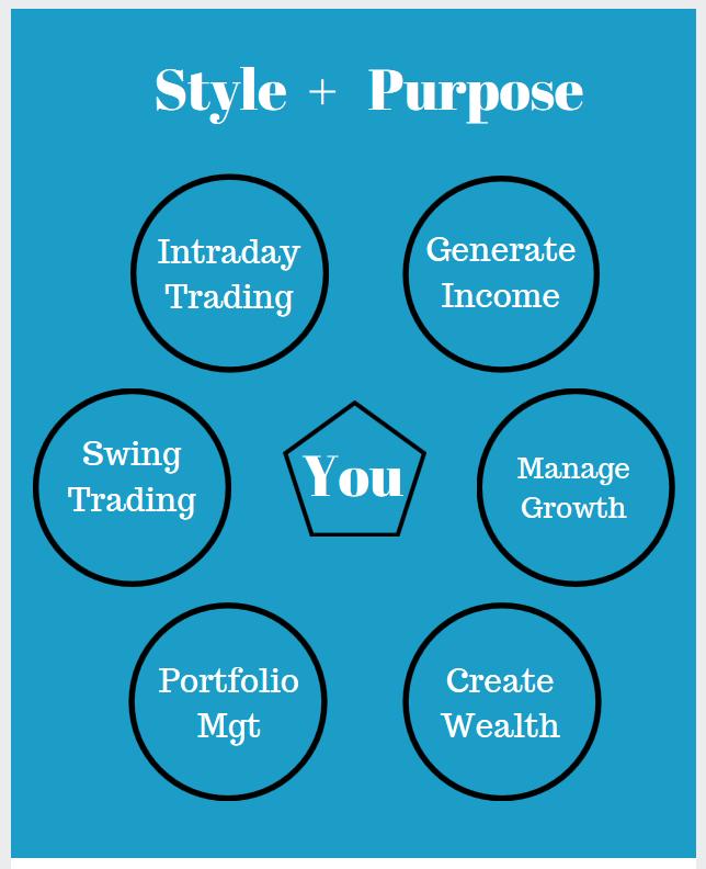 Style & Purpose