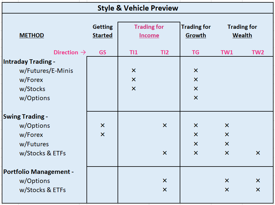 Style & Vehicle Preview